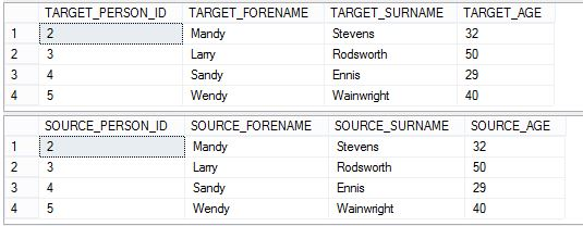 Illustrates the target and source tables state before the merge process