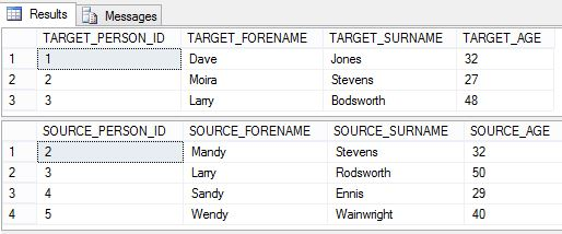 Illustrates the target and source tables state after the merge process