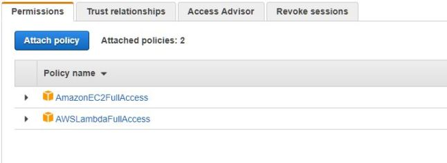 EC2 Full Access Role Attached Policies.