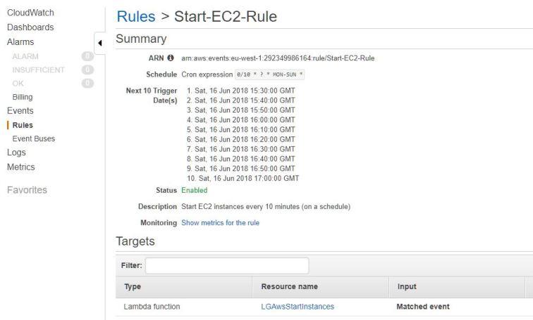 CloudWatch Event Rule Schedule.