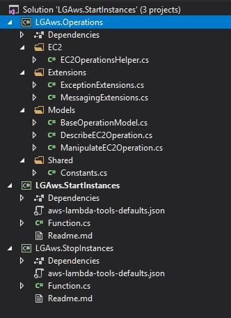 Solution Configuration.